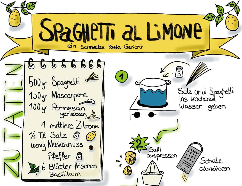 Der-kleine-Koch-Spaghetti-Mascarpone-al-Limone-Blog