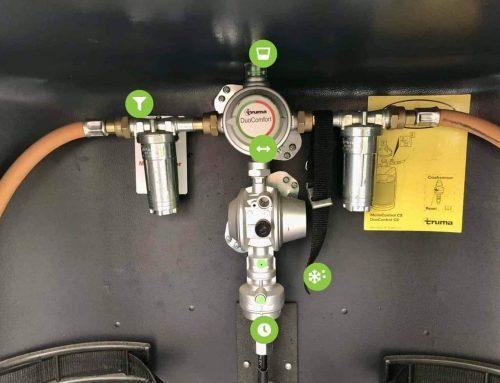 Gasprobleme erkennen und lösen mit 23 Erstmaßnahmen