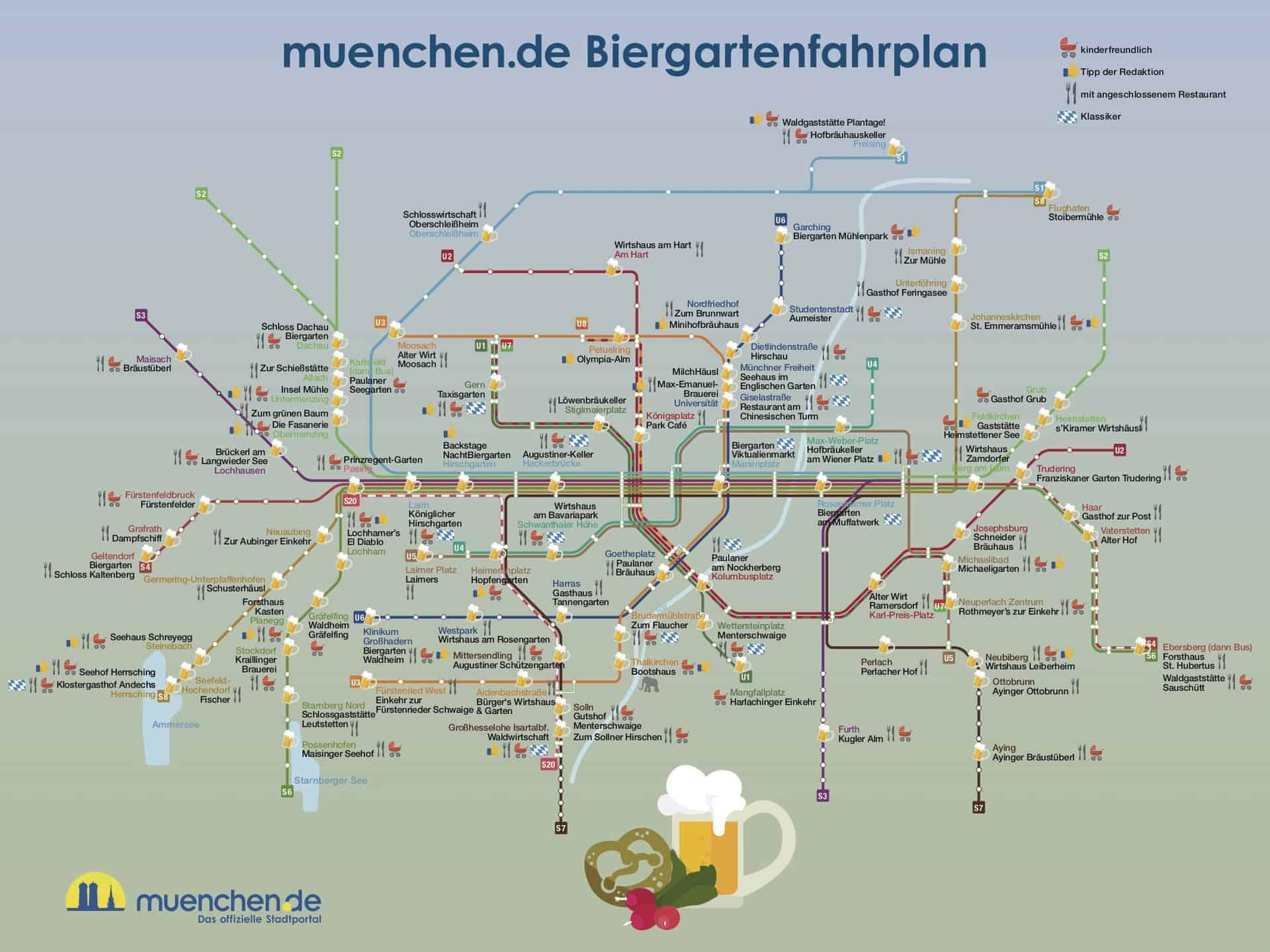 Die 5 Besten Biergarten Empfehlungen In München Camperhelp